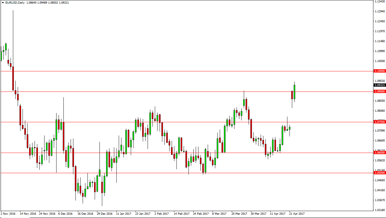 Forex eur usd prediction