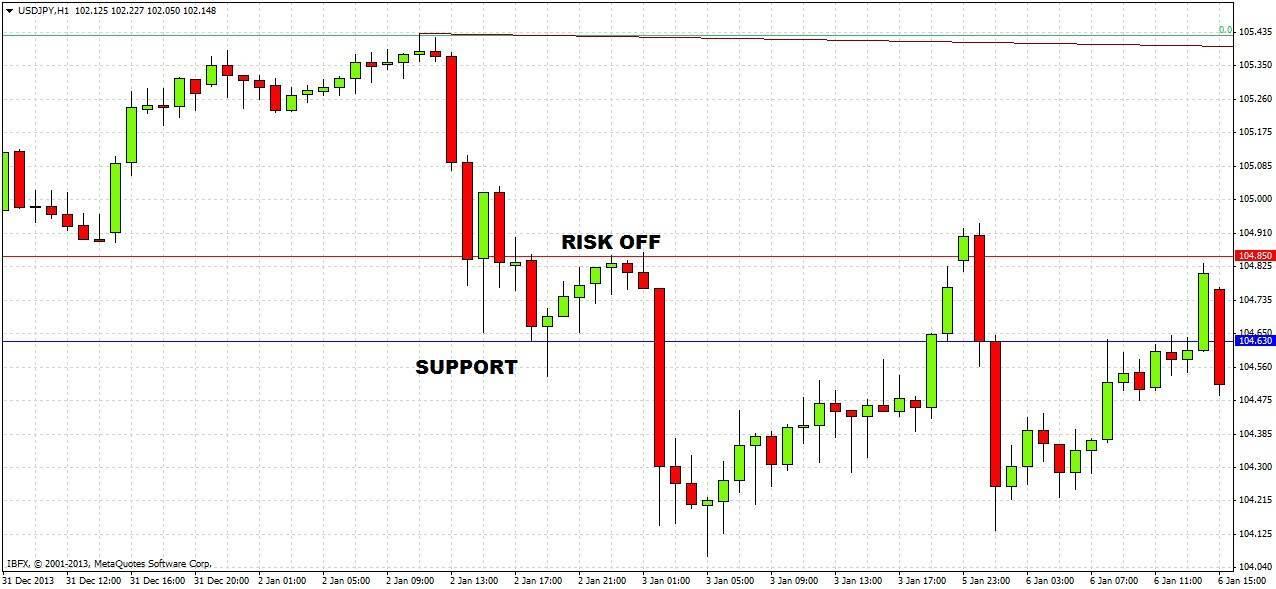 Dfx trade forex