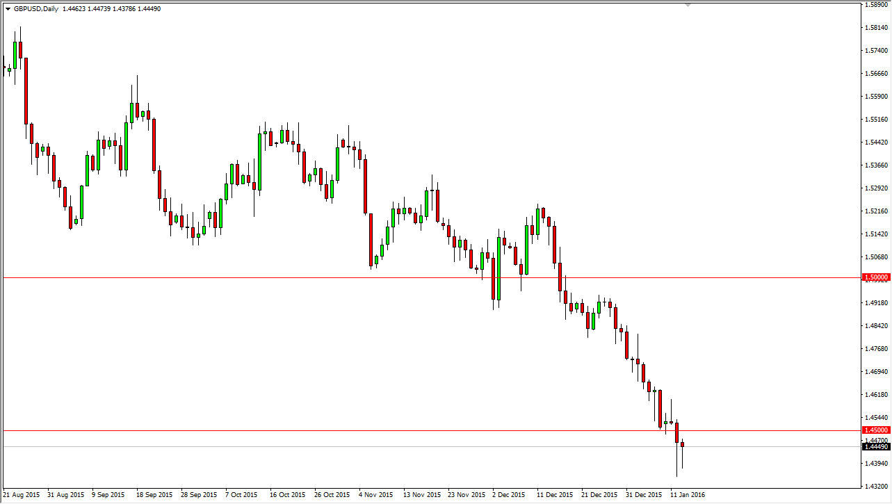 Forex forecast gbp usd today
