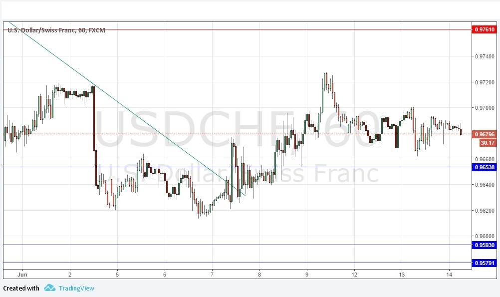 Forex rate usd chf