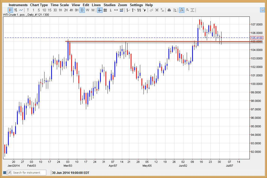 Crude Oil 7214