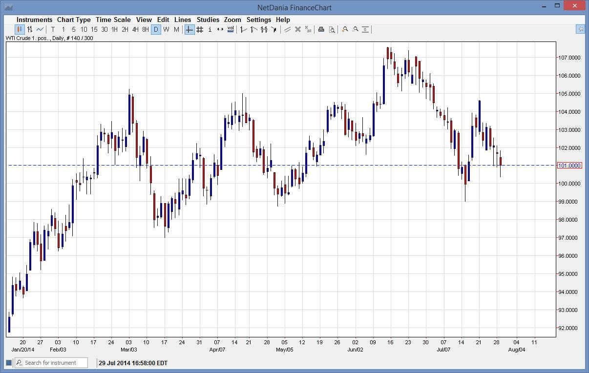Crude oil 73014