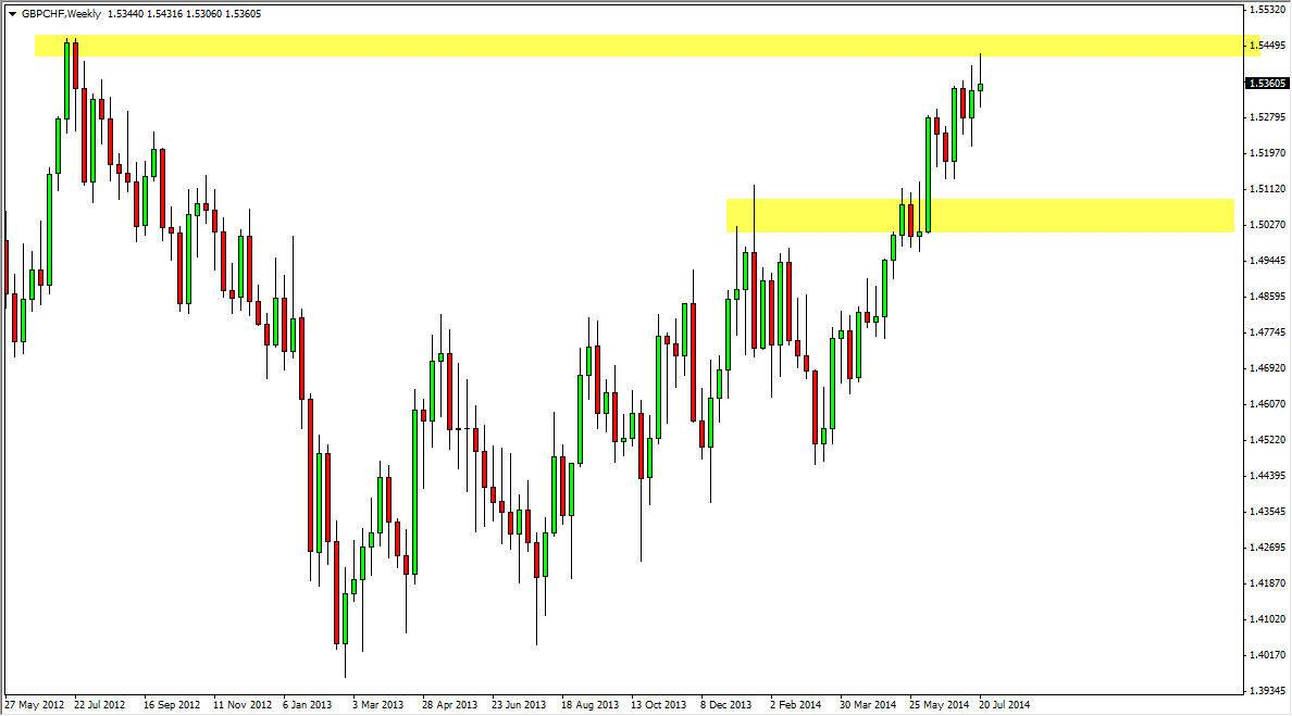 GBPCHF Weekly 73114
