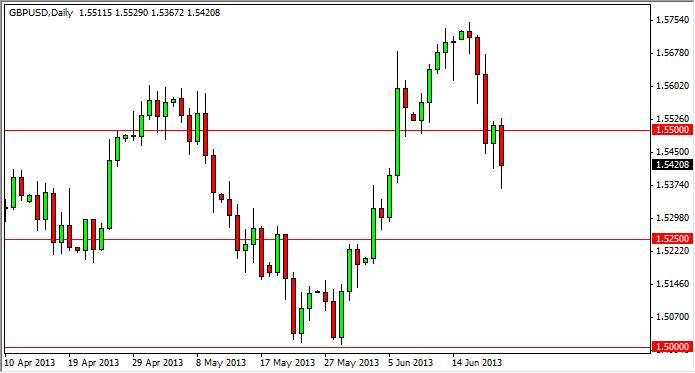 Forex outlook gbp usd