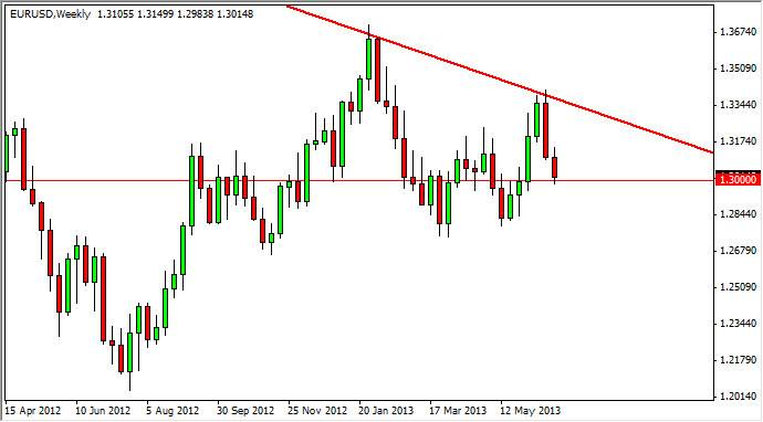 EUR/USD Weekly Chart June 30