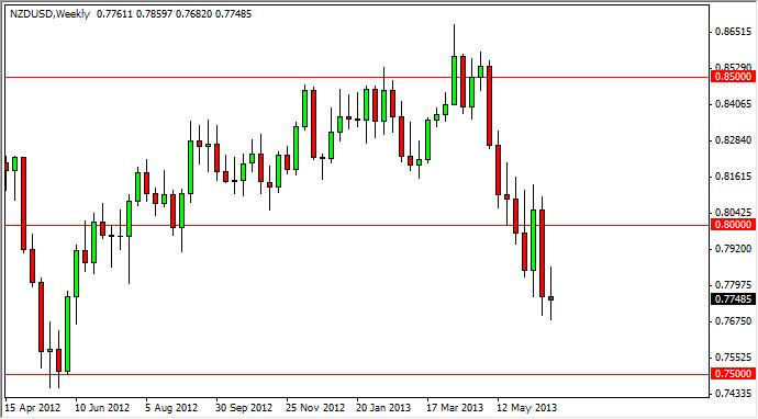 NZD/USD Week Chart June 30
