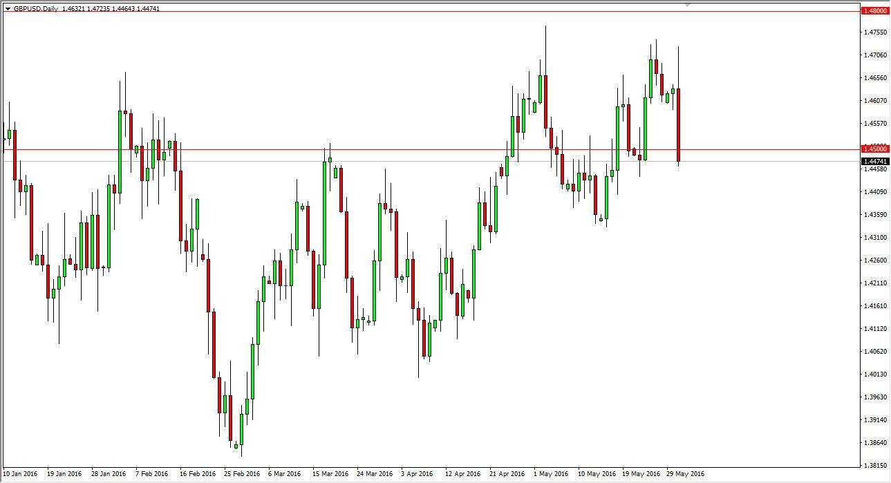 Forex euro pound forecast