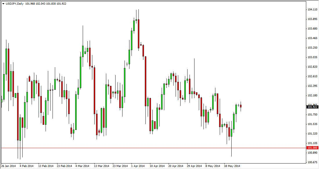 Think forex swap rates
