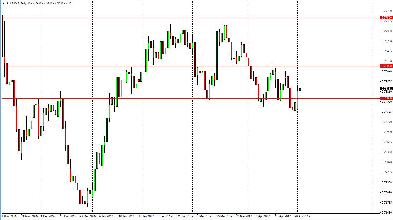 Forex usd australian dollar