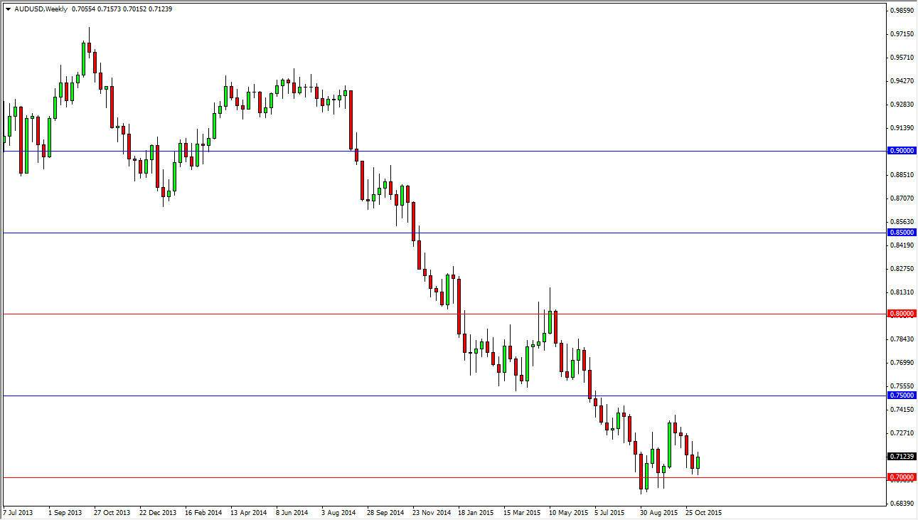 Daily forex forecast free