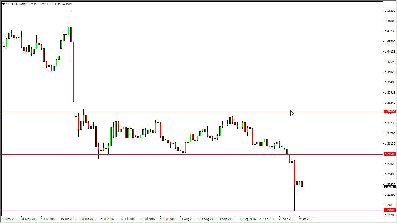 Forex forecast for gbpusd