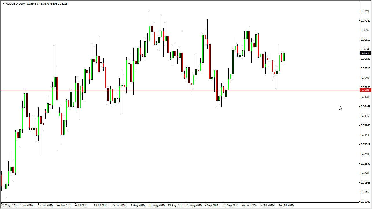 Forex aud usd forecast