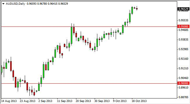 Aud dollar forex news