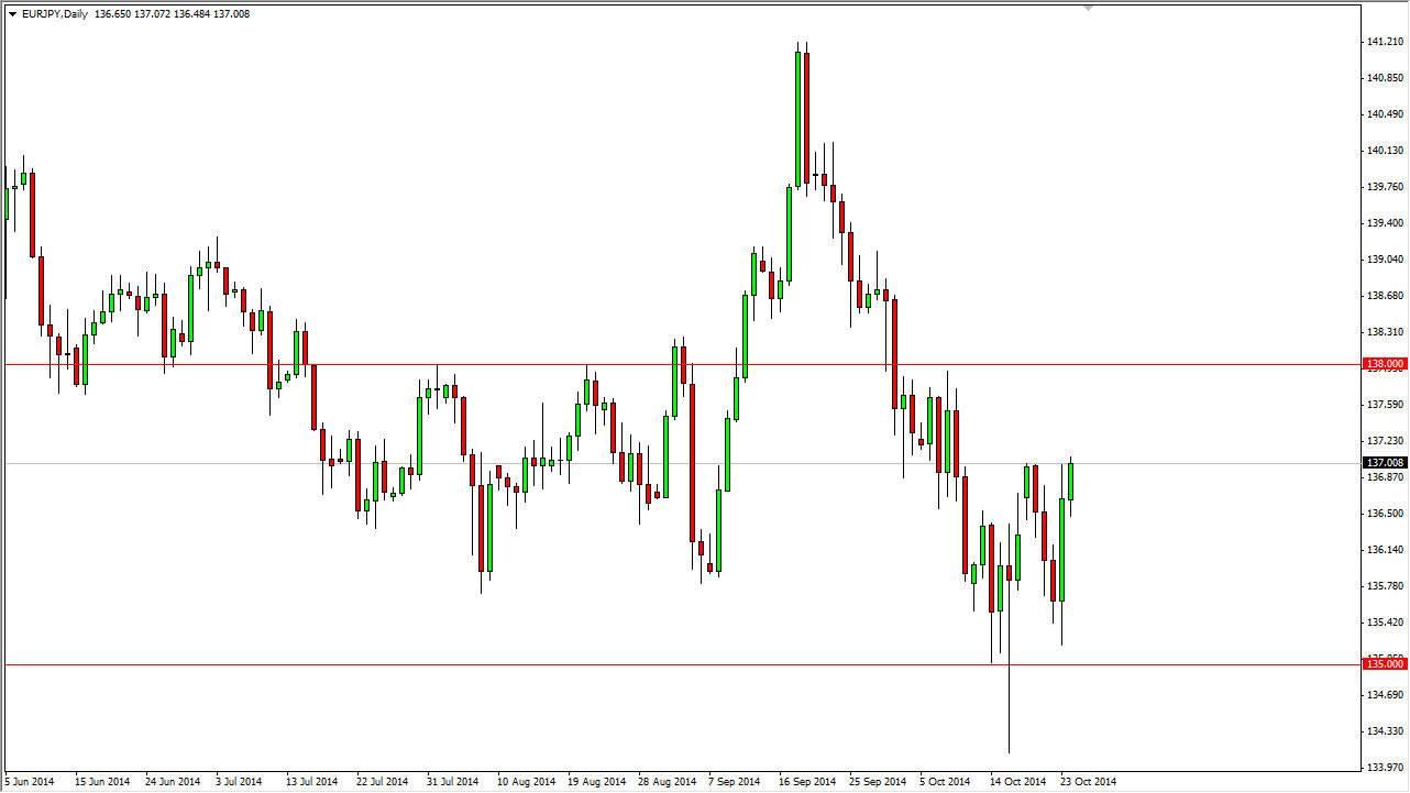 Cours euro yen forex