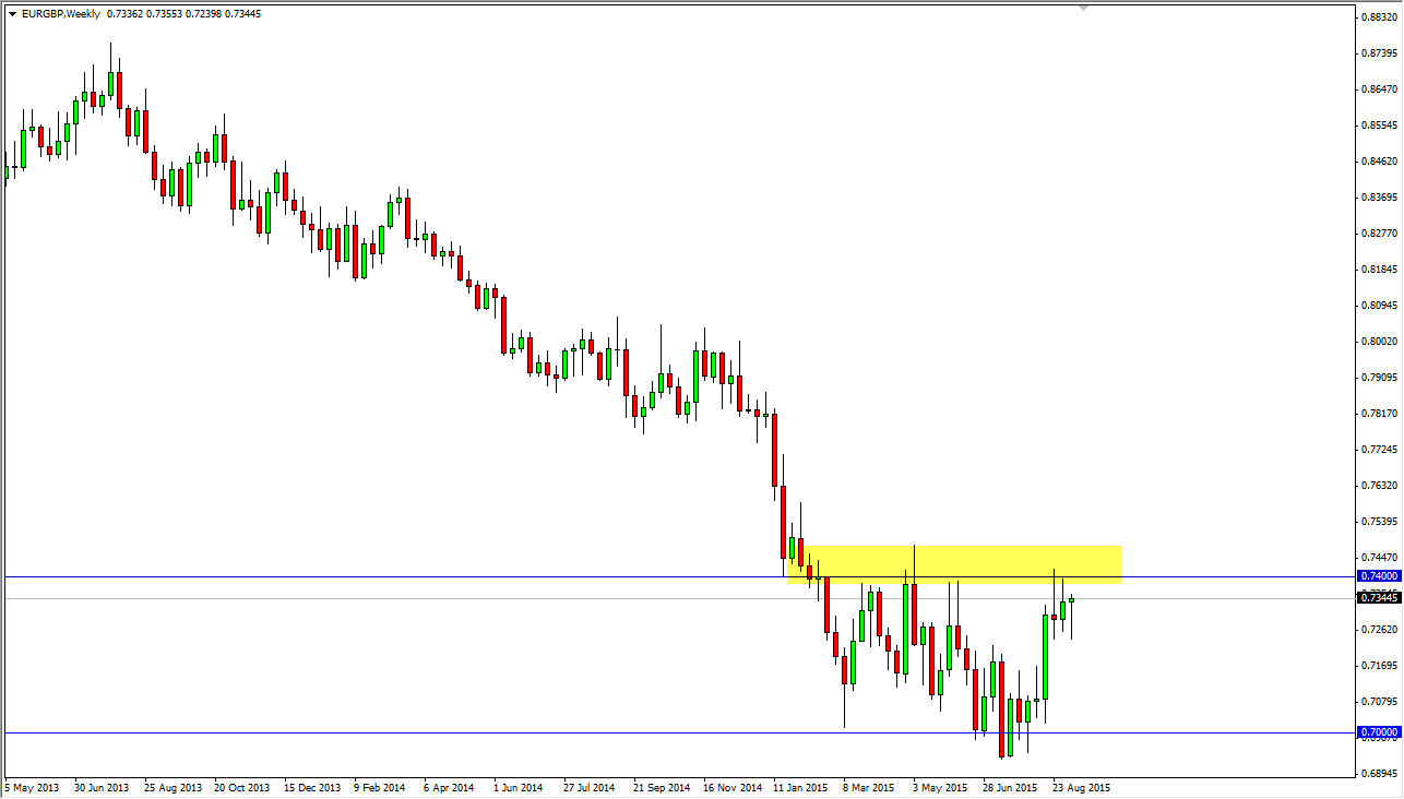 Eur cad forexpros