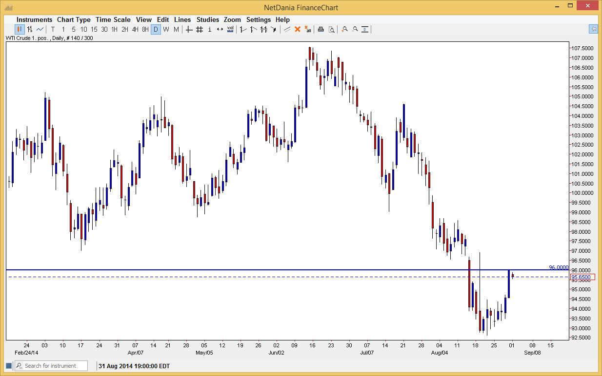 Crude oil 9214