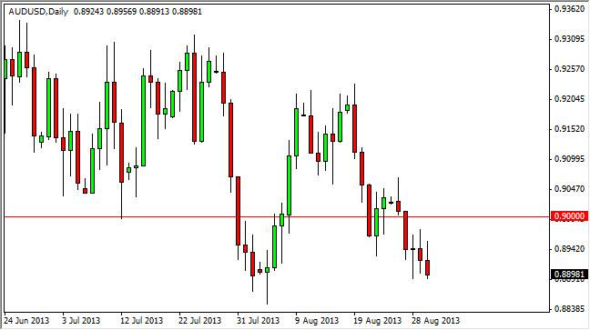 Forex outlook aud