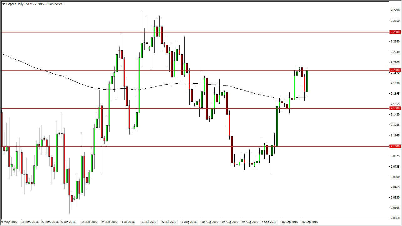 Forex copper rate - Forex Trading Online   FX Markets   Currencies, Spot . Forex Trading Market ...