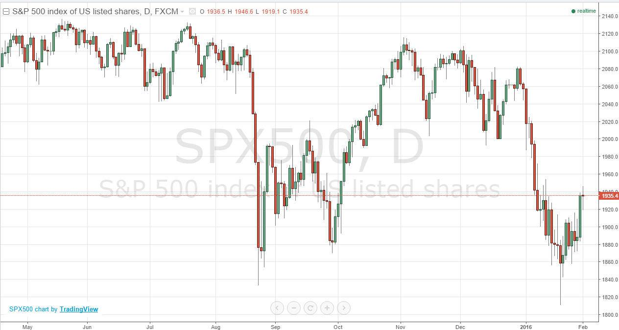 S p 500 forex