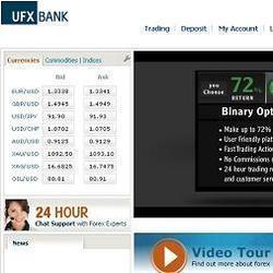 Ufx bank forex