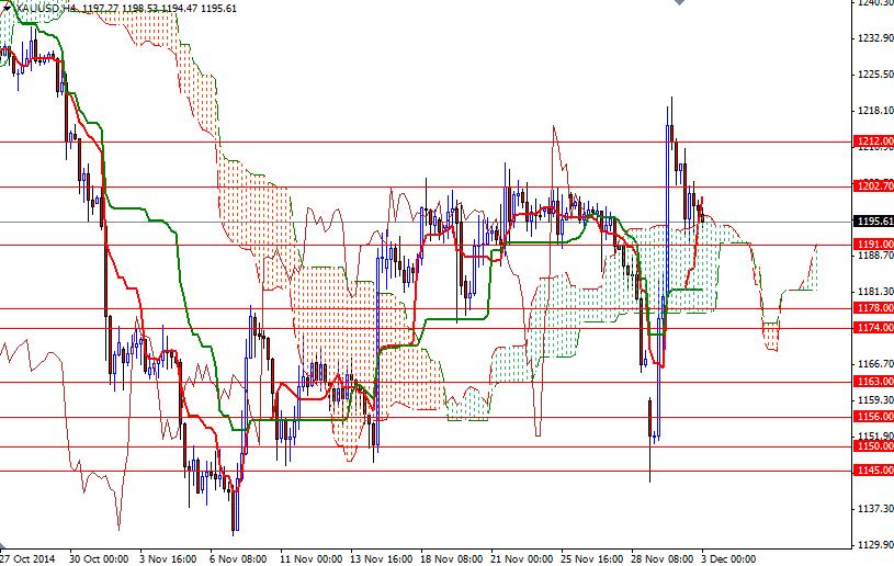 trade binary options uk maps