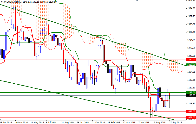 Usd inr forexpros advanced charts 43 dollar in euro