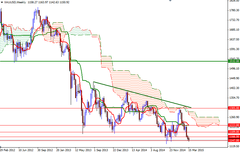 Forex for under 18