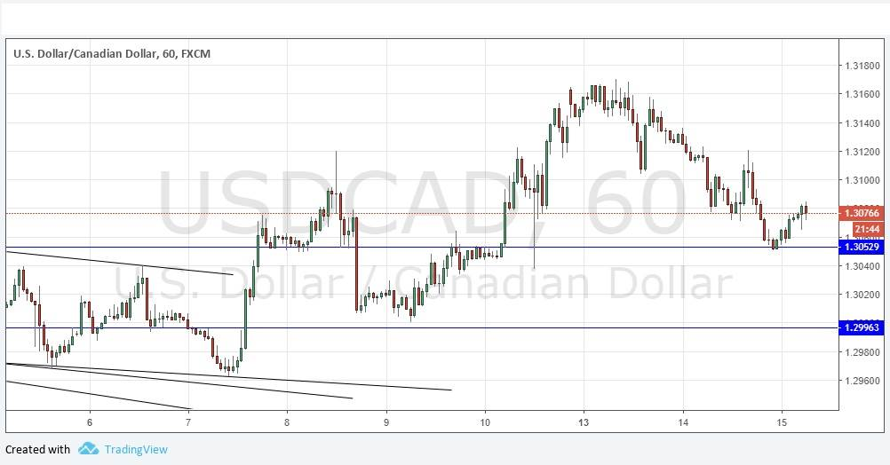 Usdcad Forex Signal 15 August 2018