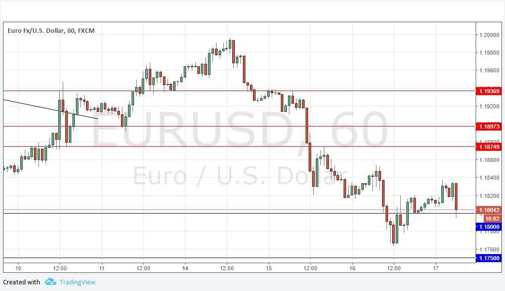 Free forex signals eur usd