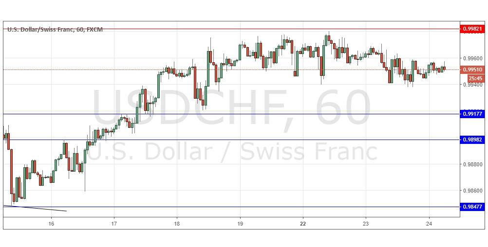 There Is Nothing Important Due Today Concerning Either The Chf Or Usd