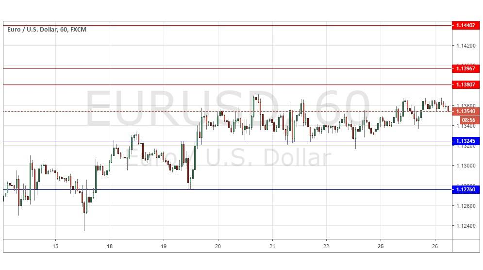 Signal forex eur/usd sms signals forex