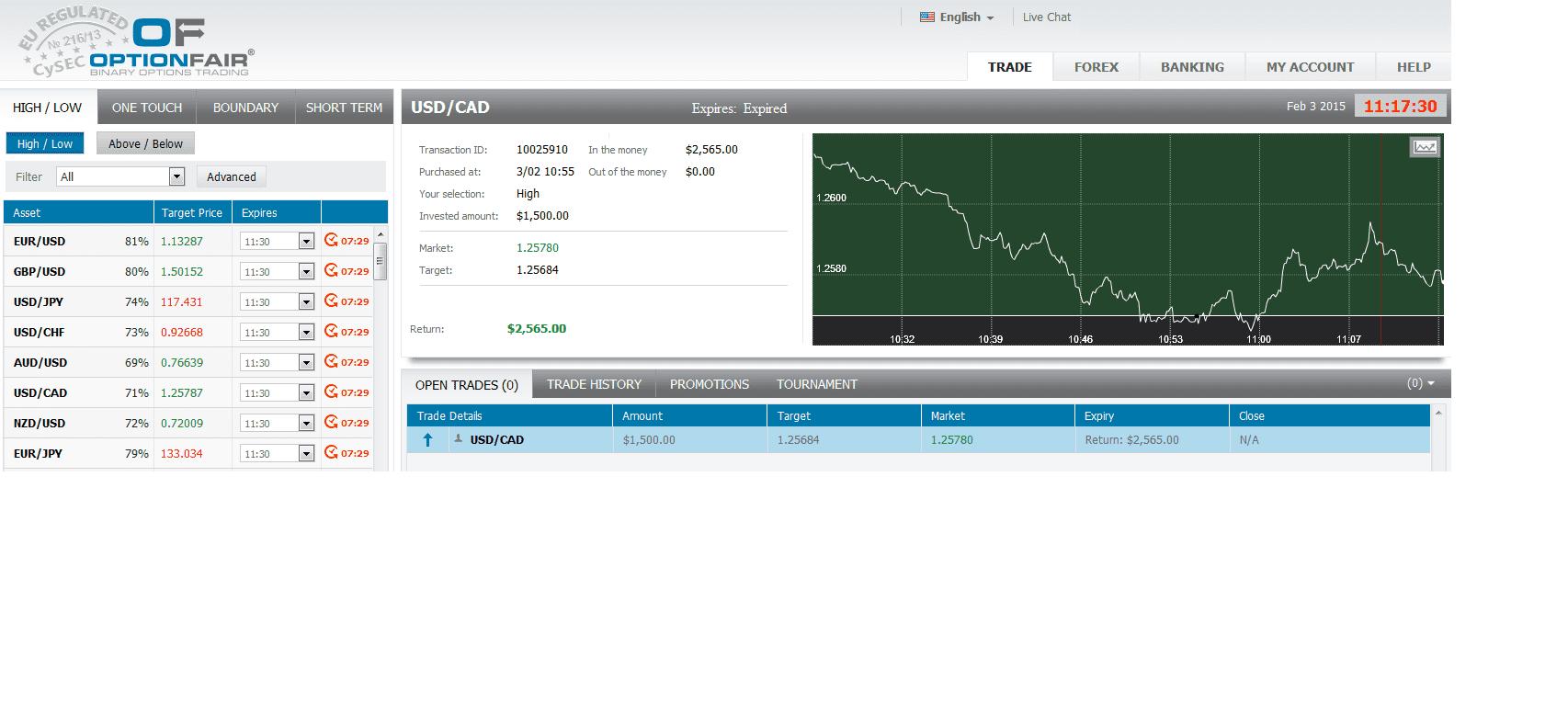 Successful Trades USD CAD EUR