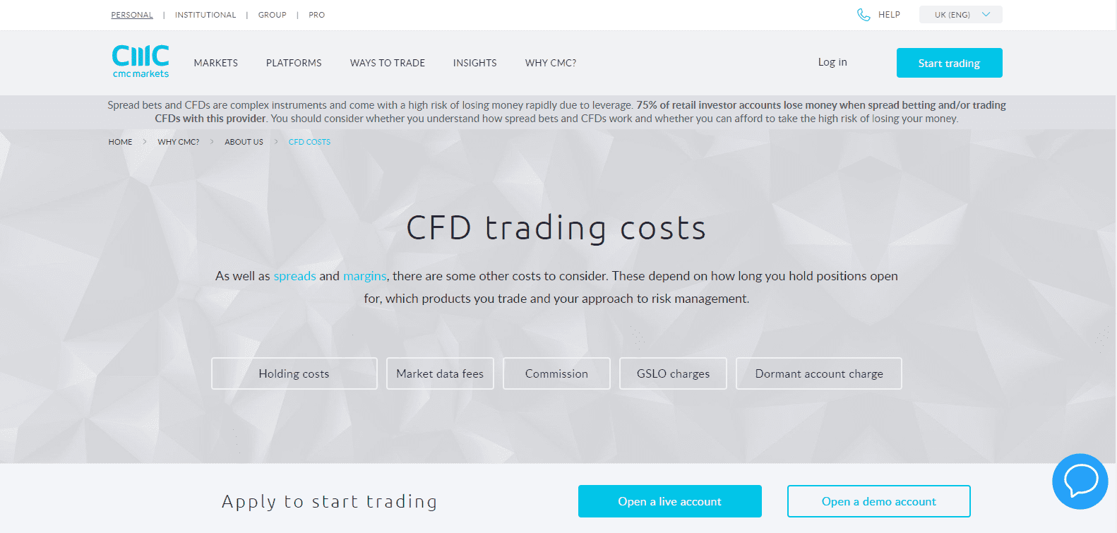 Cmc forex fees