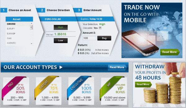 Brokerage capital binary options