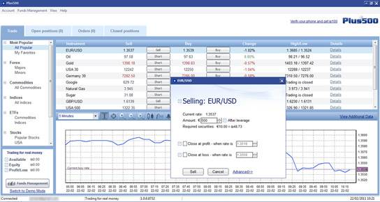 Plus500 Downloadable Trading Platform
