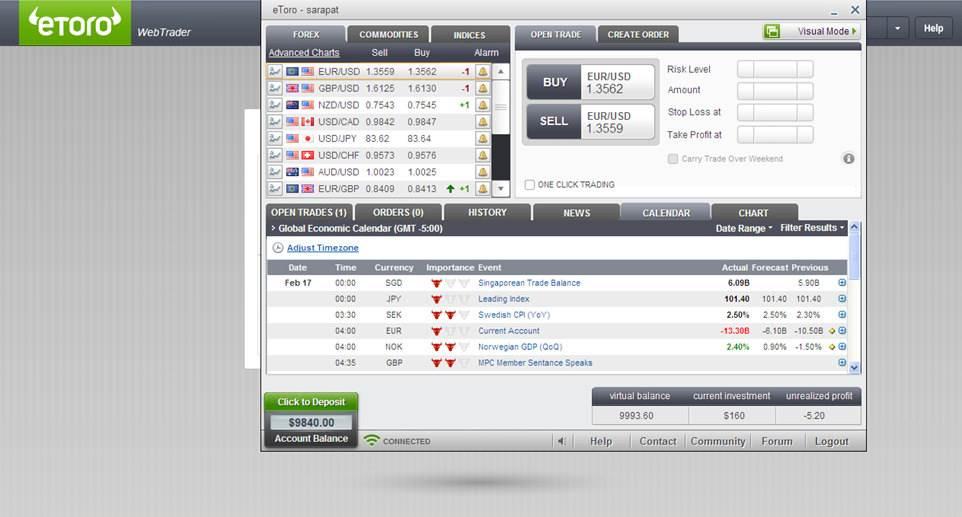 Download etoro forex trading software