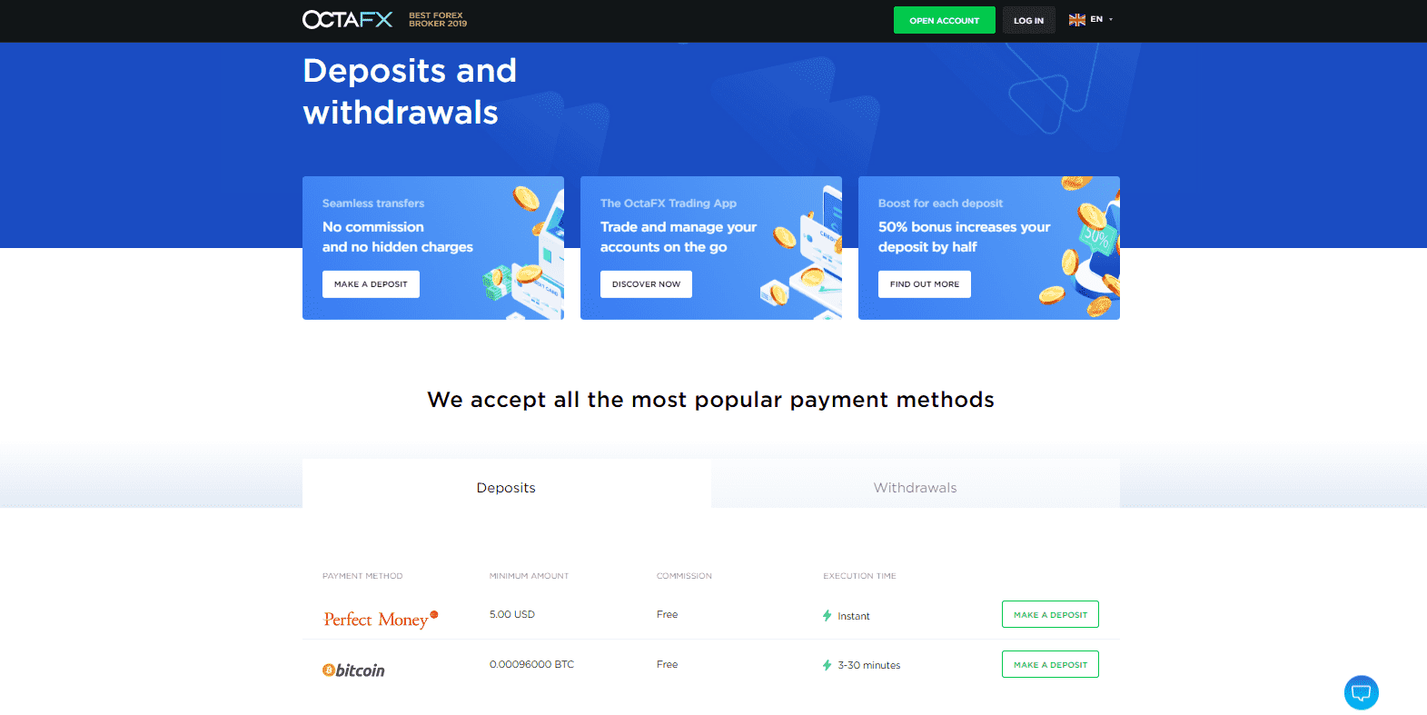 OctaFX Review deposits and withdrawals