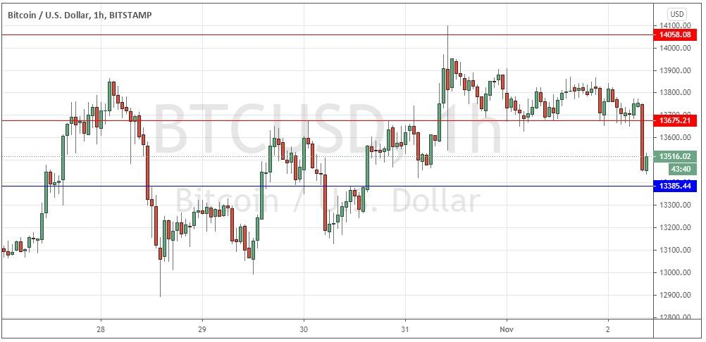 BTC/USD Forex Signal: Bearish Retracement