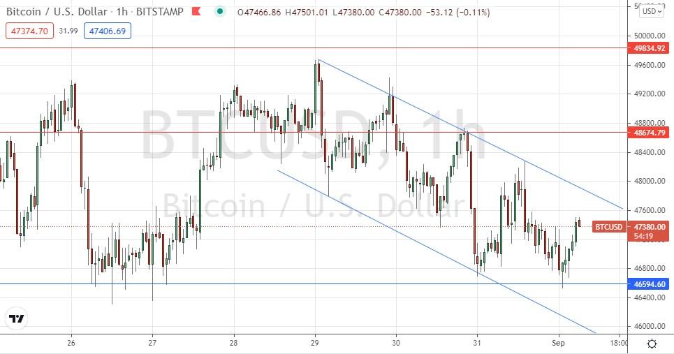 BTC/USD Forex Signal: Medium-Term Bearish Price Channel