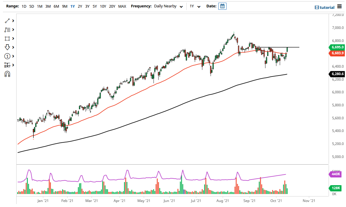 Parisian Index on the Verge of Break Out