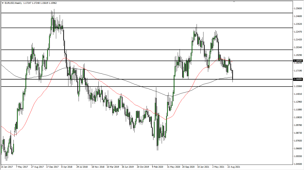 EUR / USD weekly chart