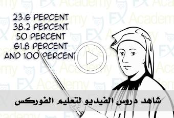 شاهد فيديوهات تعليمية لتداول الفوركس