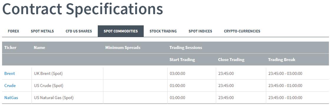 Spot Commodities Spec
