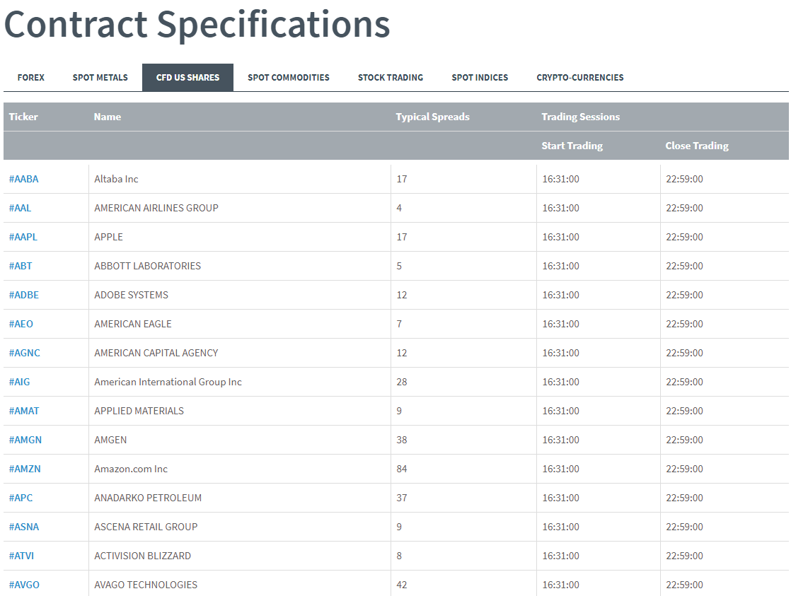 CFD US Shares Spec 1
