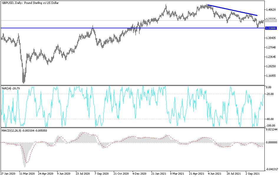 GBP/USD Technical Analysis: Neutral Performance Awaiting New