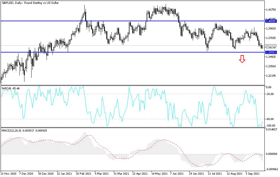 GBP/USD Technical Analysis: Awaiting BoE Decisions