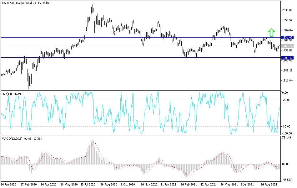 Gold Technical Analysis: Preparing to Break $1800