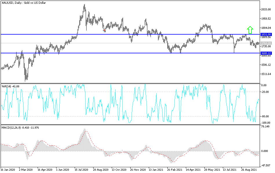 Gold Technical Analysis: Performance Awaits Strong Momentum