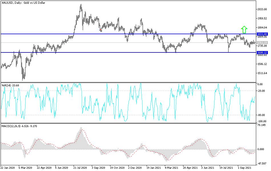 Gold Technical Analysis: Anticipating US Dollar Impact