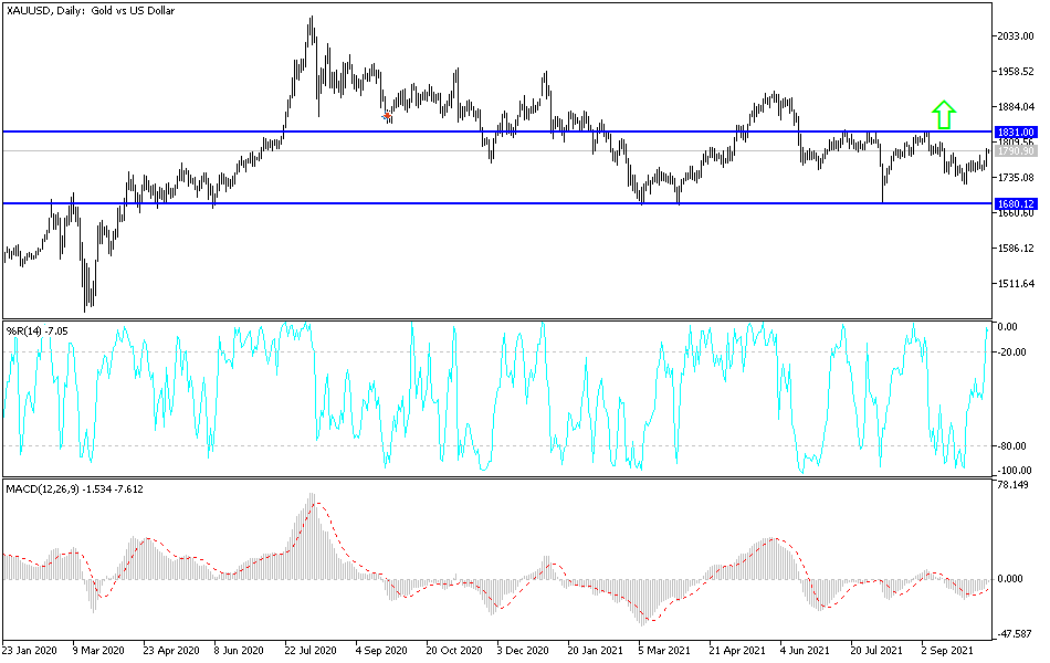 Gold Technical Analysis: Approaching $1800